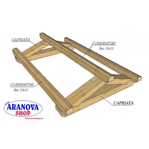 Copertura in legno per cancello o entrata pedonale in legno lamellare  eBay