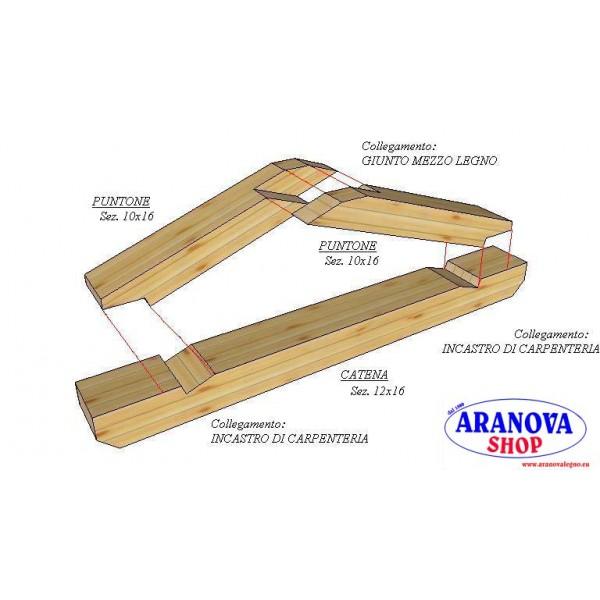 Copertura in legno per cancello o entrata pedonale in for Cancelli di legno per giardino